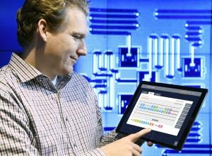 IBM Quantum Computing Lab